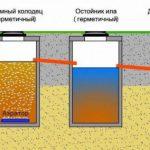 Как работает септик: основные элементы установки и ее главная задача